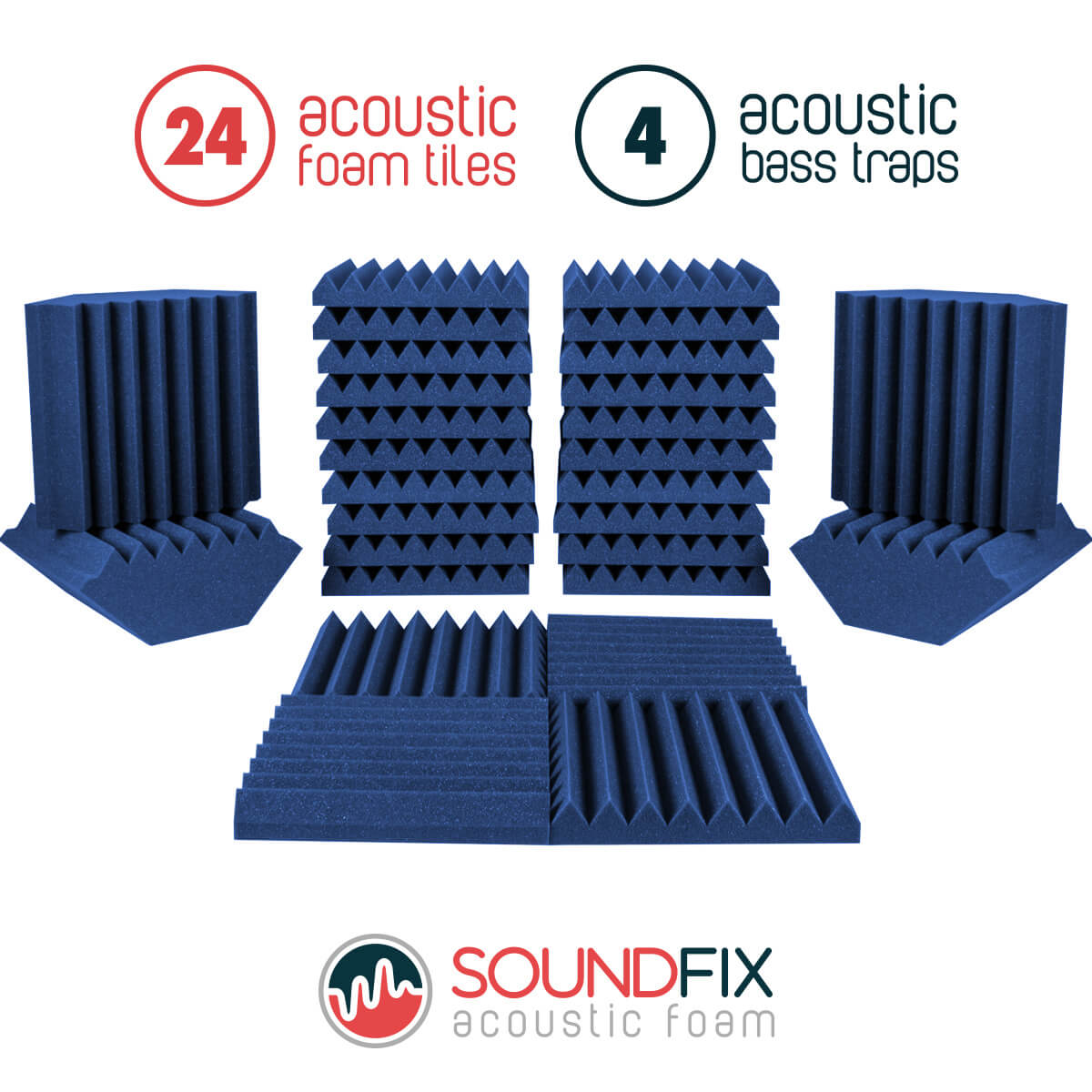blue acoustic foam room kit sizes